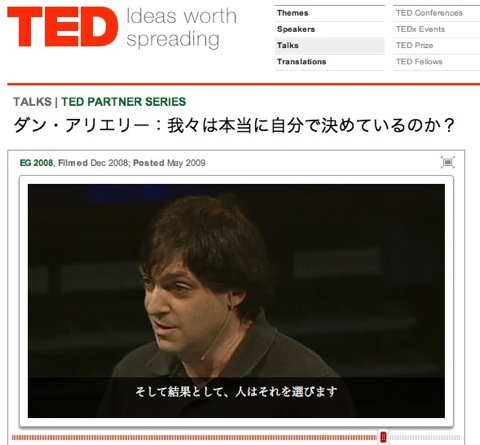 TED fugori
